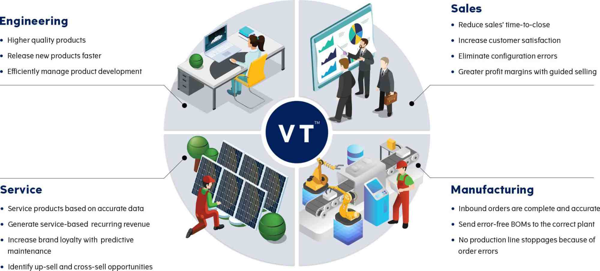 hight resolution of how vt benefits you and your company