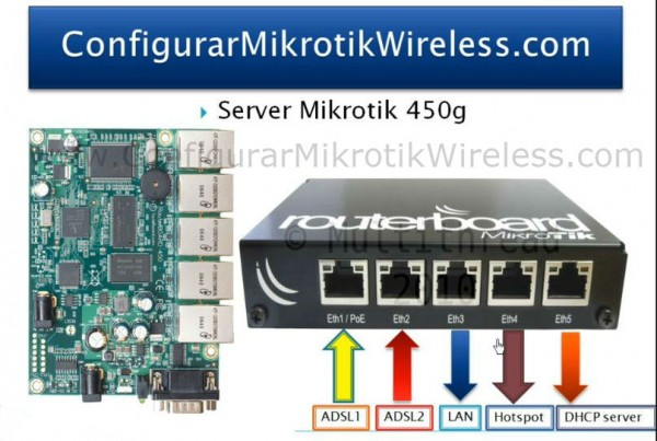 Modulo-2-Como-configurar-Mikrotik-Wireless-2