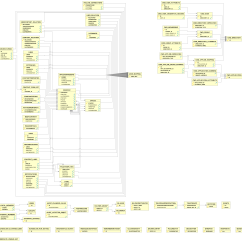 Database Diagram Visual Studio 2013 S10 Wiring Pdf Confluence Data Model Atlassian Documentation View Our Visualization Excludes Some Tables Including Activeobjects