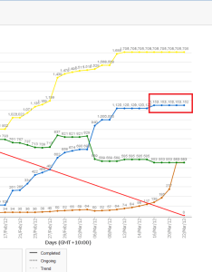 Jira software support also team effort does not match total time spent in burndown chart rh confluencelassian