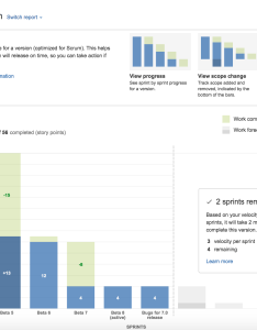 Screenshot release burndown report story points also atlassian documentation rh confluencelassian