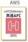 apigateway