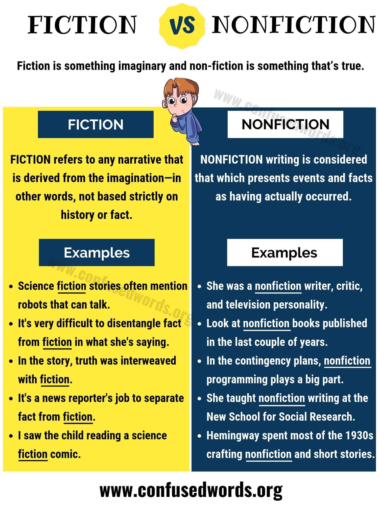 Fiction Vs Nonfiction How To Use Fiction And Nonfiction
