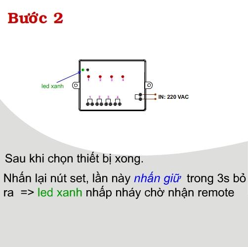 Công tắc điều khiển từ xa 4 thiết bị TPE
