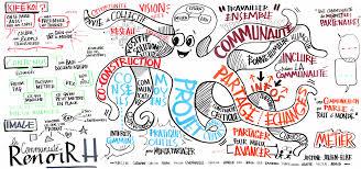 Tribune : la créativité comme base d'une communauté épanouie ( Par Régis Ngudie, étudiant en philosophie )