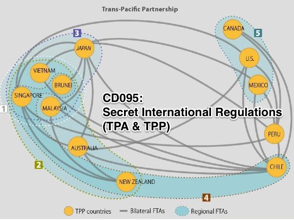 CD095: Secret International Regulations (TPA & TPP)