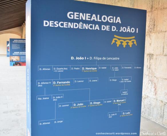 mosteiro-da-batalha-genealogia-d-joao-i