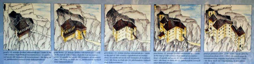 Historia Castillo Predjama - Eslovenia