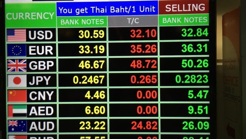 Precio Compra Venta Divisa Thai
