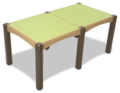 2 Panel Activity Table