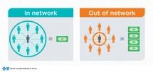 check provider networks