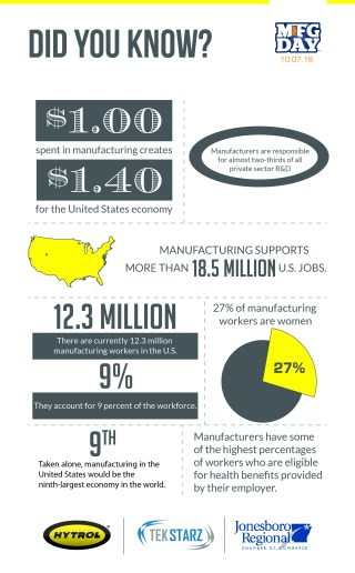 100416_MFG_Day_Infographic-01.jpg