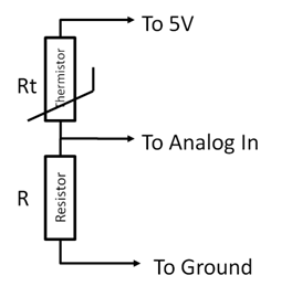 Image result for thermistor voltage divider