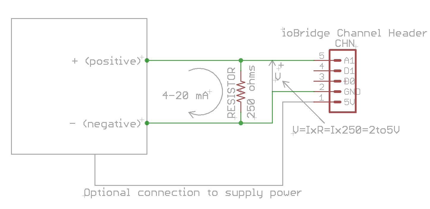 10v Dimmer Circuit Diagram Single Channel 0 20 Ma To 0 To 5v Conversion Module With