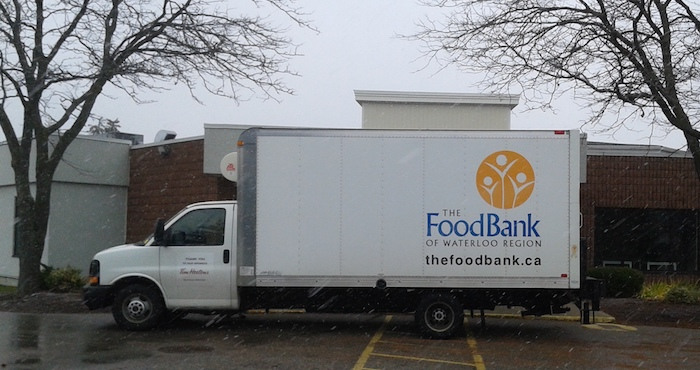 And the Final Food Bank Tally Is …