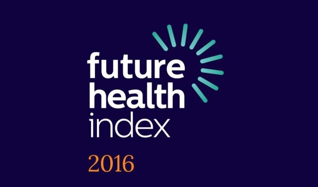 Philips Future Health Index