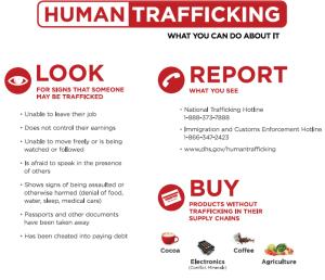 HumanTraffickPoster