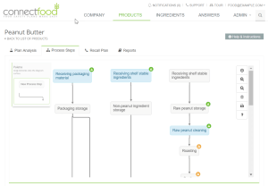 Product Flow Screen Shot