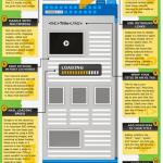 Great SEO Tactics To Improve Your Website's Rank In Google