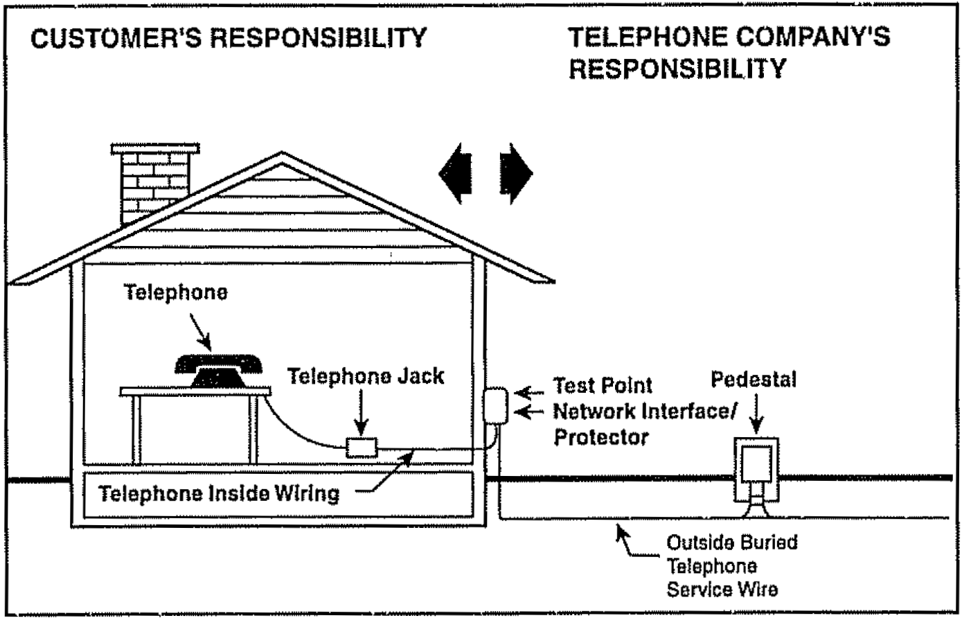 how a smoker works diagram wiring for emergency lighting switch what will happen if i connect the phone line with