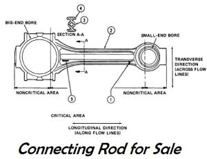 Connecting Rod for Sale – RA Power Solutions – Connecting