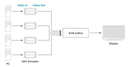 EDID_diagram_switch (1)