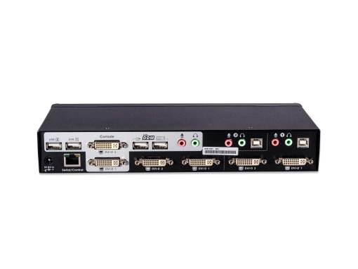 UDD-12A+KIT – 2-port USB Dual DVI KVM switch