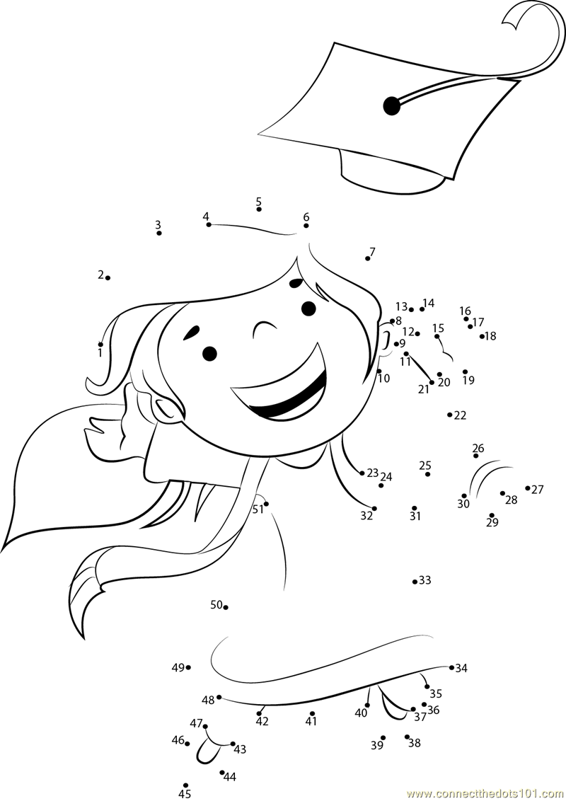 High School Musical Coloring Games Coloring Pages