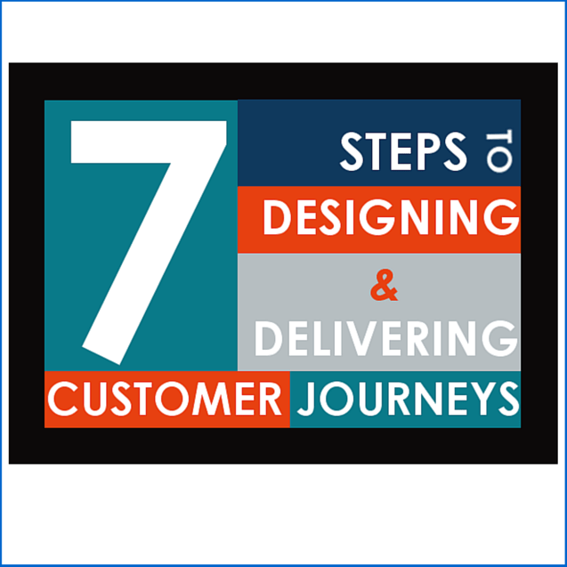 https://conneqtcorp.com/in/wp-content/uploads/2019/12/7-steps-delivering-customer-journey1.png