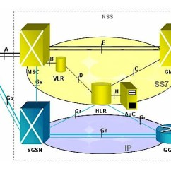 Umts Network Architecture Diagram Friedland D107 Doorbell Wiring Instructions Mobile Evolution Gsm To Networking Something Good