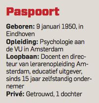 Hans van Helden - paspoort