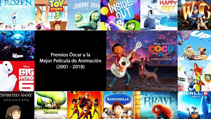 Las mejores películas de animación según los Óscar