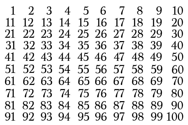 Historia de los números: naturales, enteros, racionales