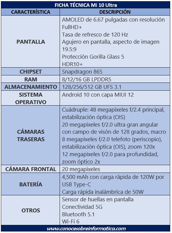 Xiaomi mi 10ultra Características