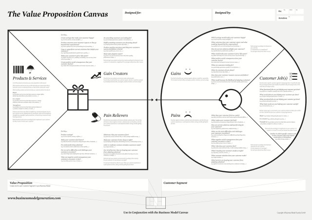 value_proposition_designer_draft