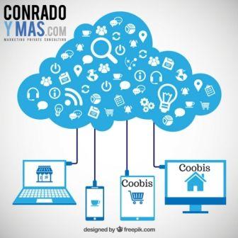 Coobis |La Plataforma De Marketing De Contenido