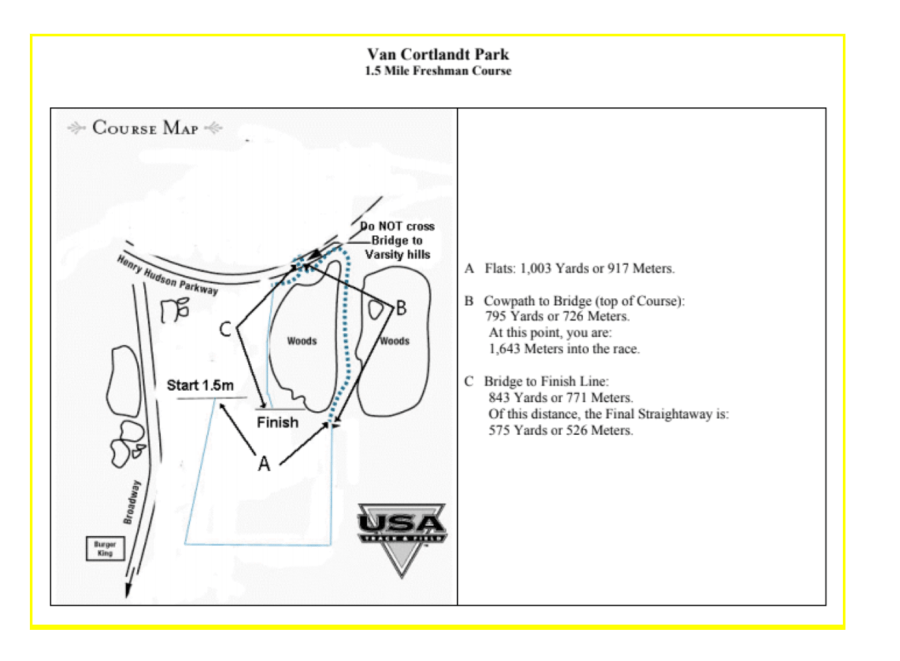 CONSAT Cross Country Map