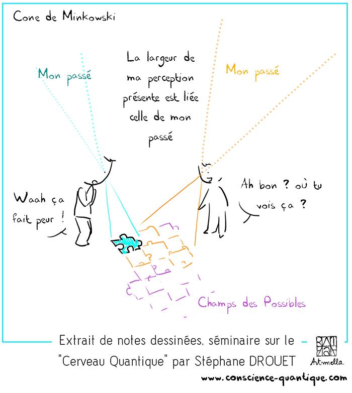 cerveau_quantique_J1_13