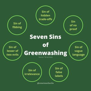 The seven sins of greenwashing. All names.