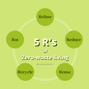 zero waste living - the 5 R's. Refuse, Reduce, Reuse, Rot and Recycle