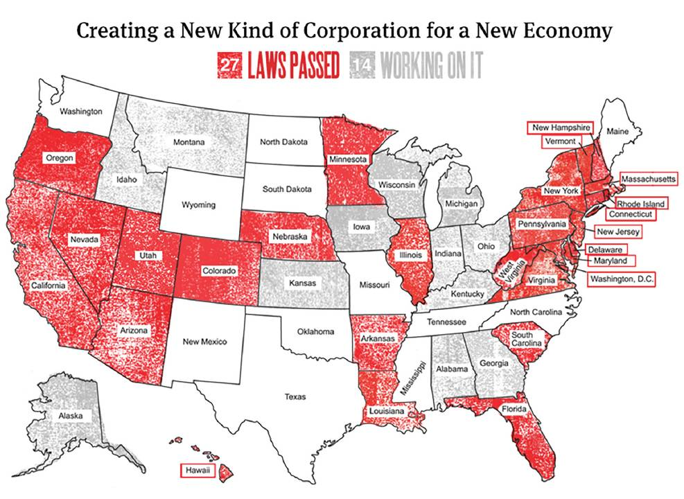 Whats The Difference Between A B Corp And A Benefit Corporation