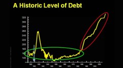 debt_to_gdp_with_light_blue_arrow1