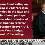 Undermining the Foundations of American Democracy: Supreme Court Abolishes Campaign Contribution Limits