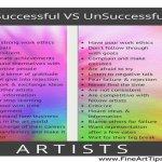 Artists Between Mindset and Motivation