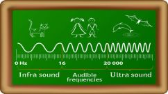 FrequencyBoard-22981792_m-680x380