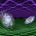 Evidence of Free Energy in the Space All Around Us