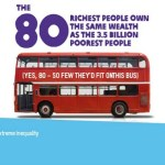 The Gap Between the Wealthiest 1% & the Other 99% Is Widening: WE MUST ACT
