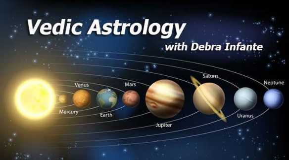 vedic astrology May 2015