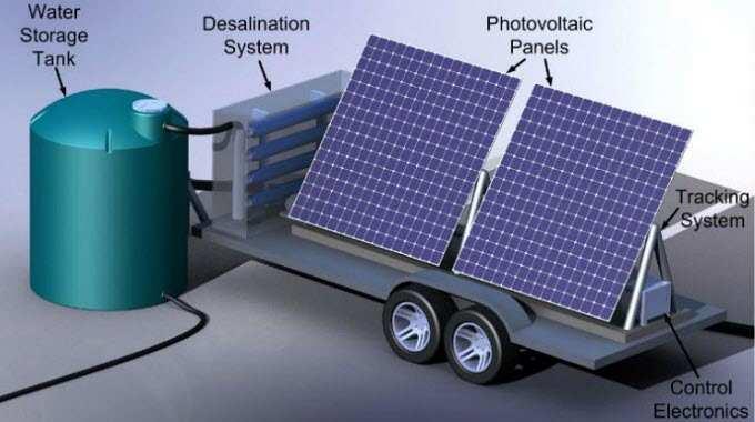 solar-powered-desalination-compressed