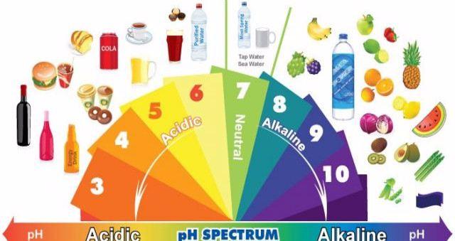 alkaline-food-chart-compressed